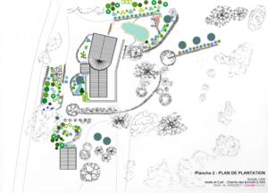 photo-plan-de-plantation-page-demarche